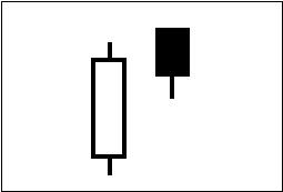 ローソク足の連続線・かぶせ線を図で表している。2例目。